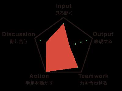 C-01_point